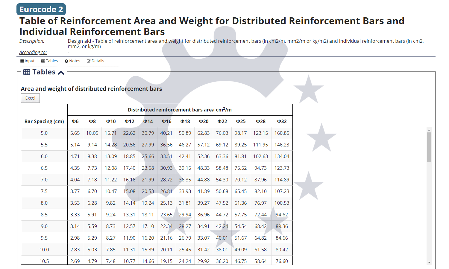 Table Of Steel Area And Weight For Distributed Reinforcement