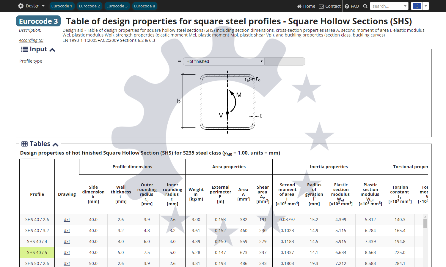 Table of design properties for Square Hollow Sections (SHS)